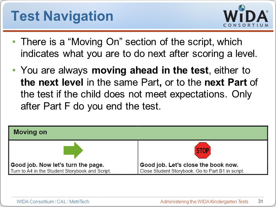 administering the kindergarten access for ells 174 and model