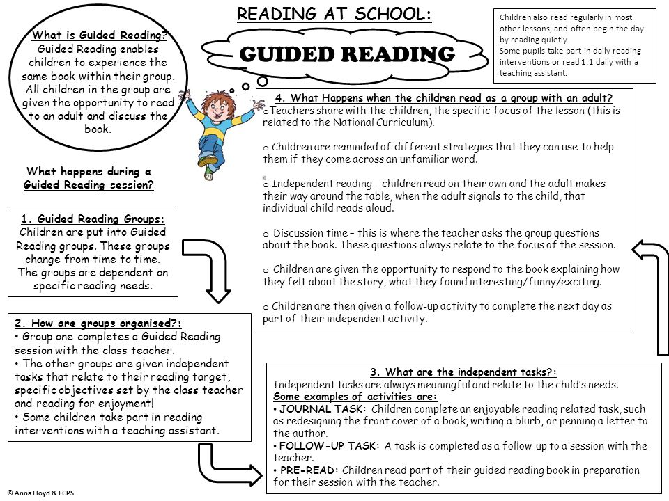 GUIDED READING READING AT SCHOOL: What is Guided Reading