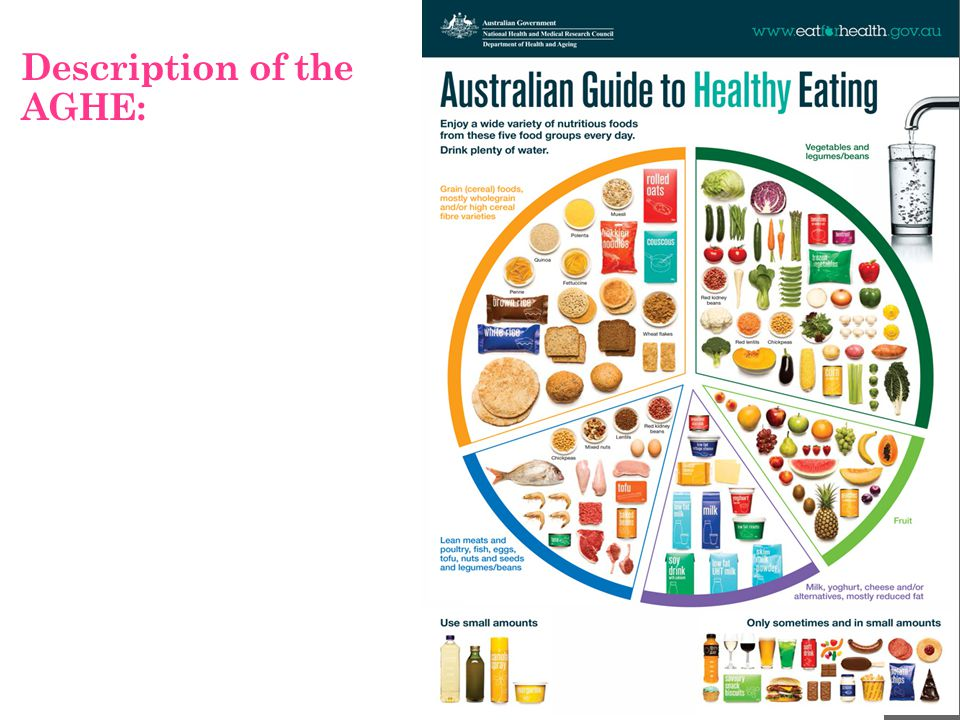 Australian Government Healthy Food Guide