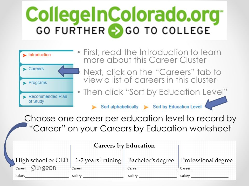 8th Grade PEP Career Exploration ppt video online download – 16 Career Clusters Worksheets