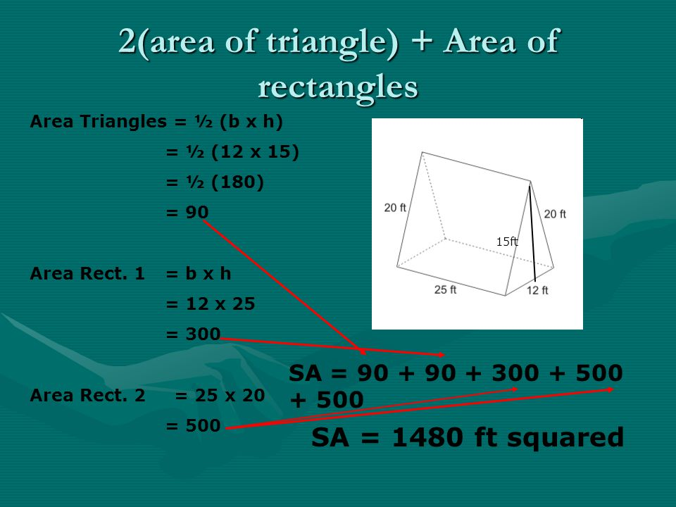 2(area of triangle) + Area of rectangles