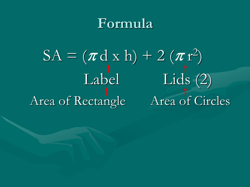 Area of Rectangle Area of Circles