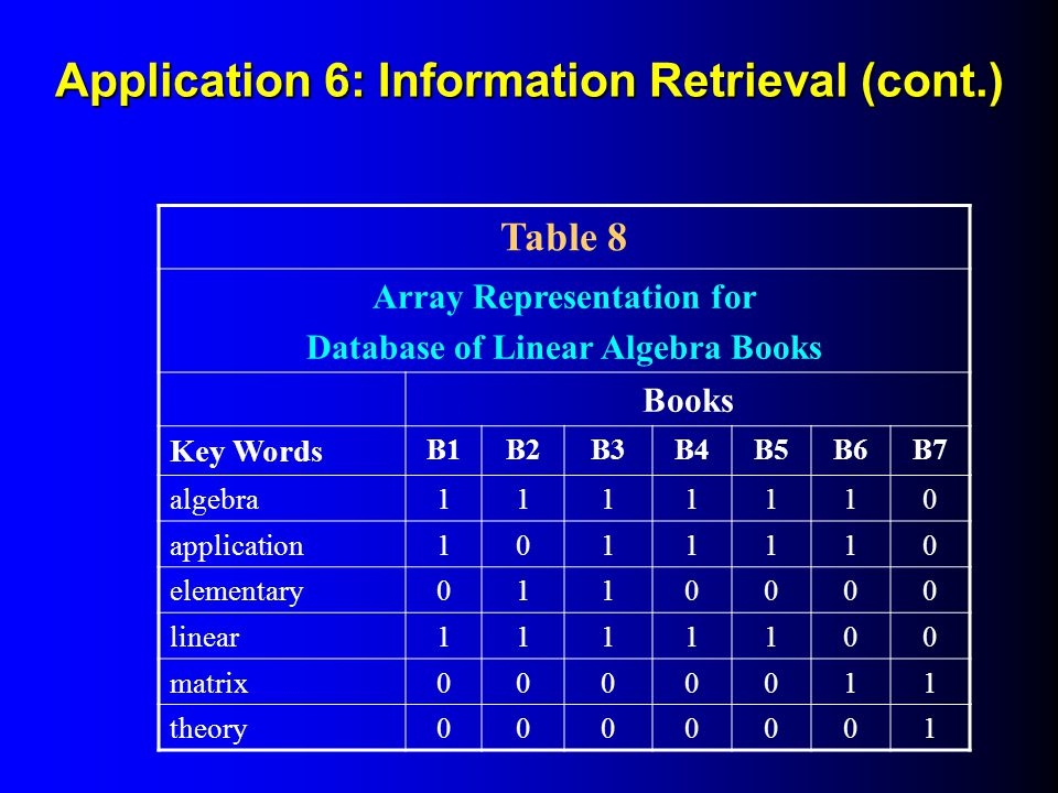 Array Representation for Database of Linear Algebra Books