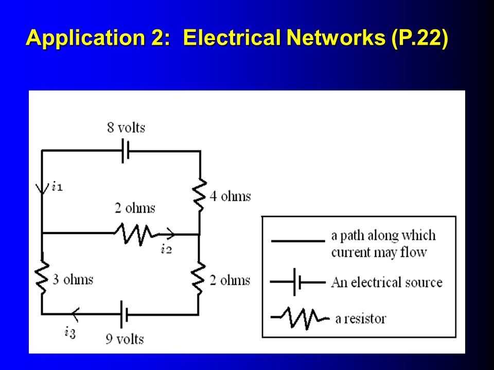 Application 2: Electrical Networks (P.22)