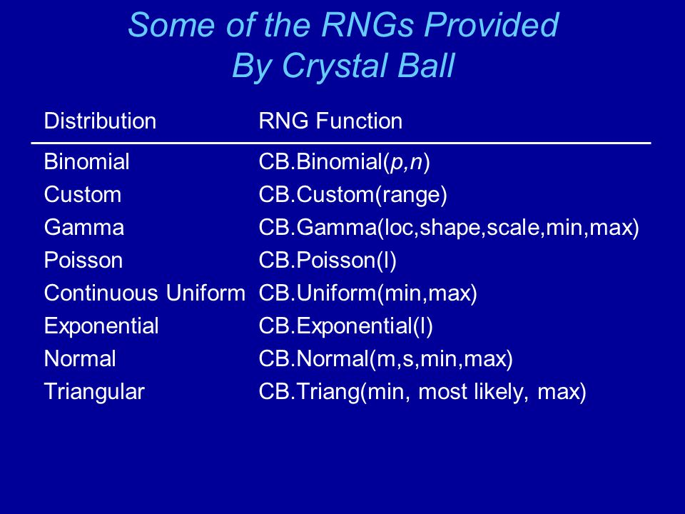Some of the RNGs Provided By Crystal Ball