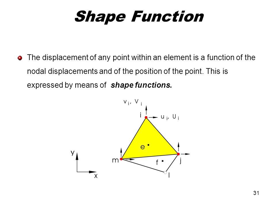 Shape Function