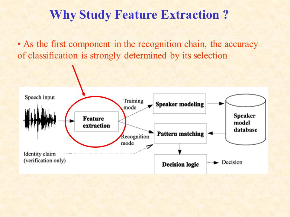 feature extraction thesis Type: phd thesis year: 2012 downloads: 514 quote: 0 it alsofocused on the existing feature extraction algorithms and their advantages anddisadvantages.