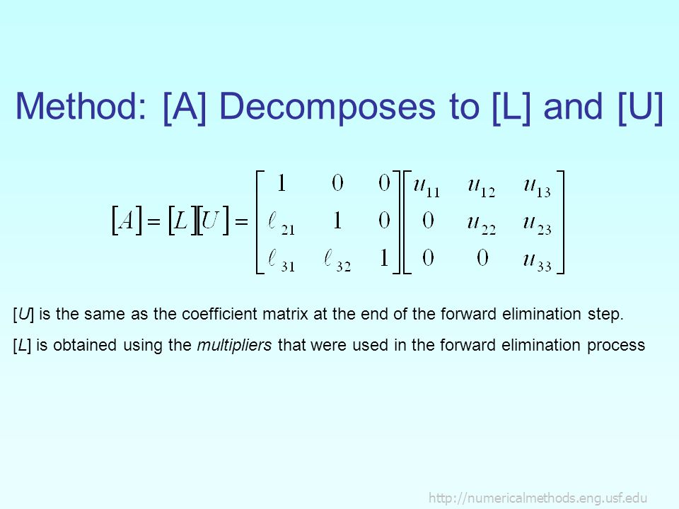 Method: [A] Decomposes to [L] and [U]