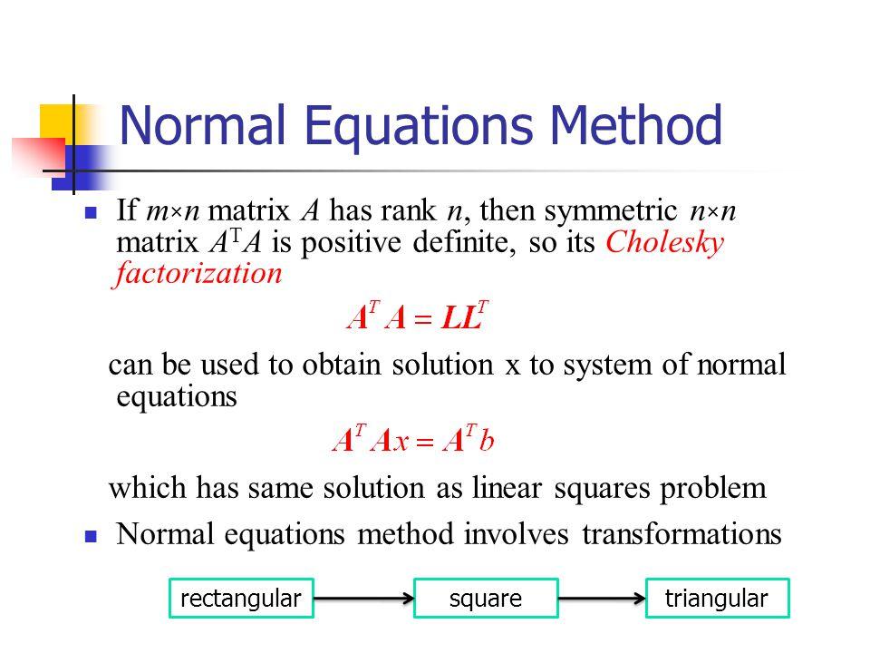 ebook engineering in
