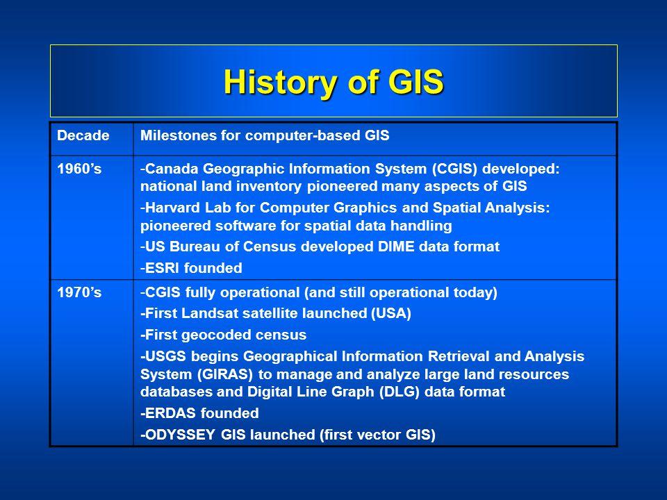 Gis Program 6th Gis Workshop Ppt Video Online Download