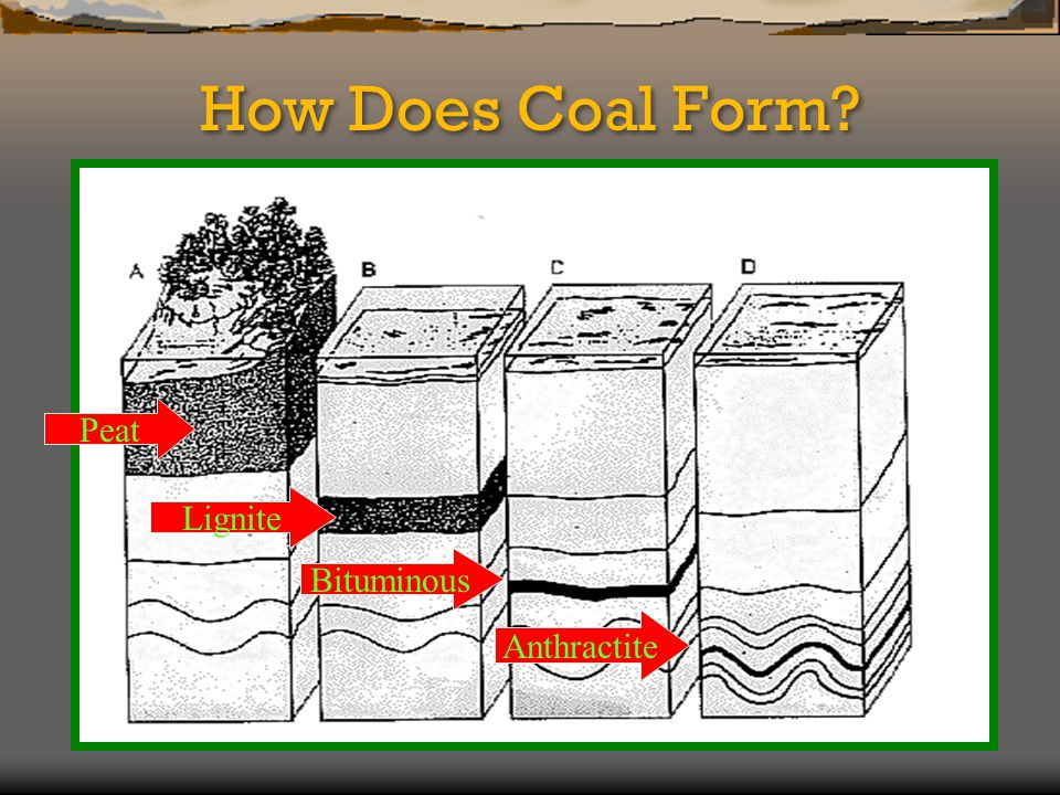 Mining and Quarrying Coal Mine Quarry. - ppt video online download