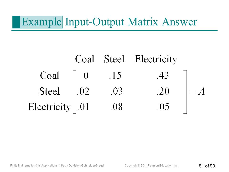 Example Input-Output Matrix Answer