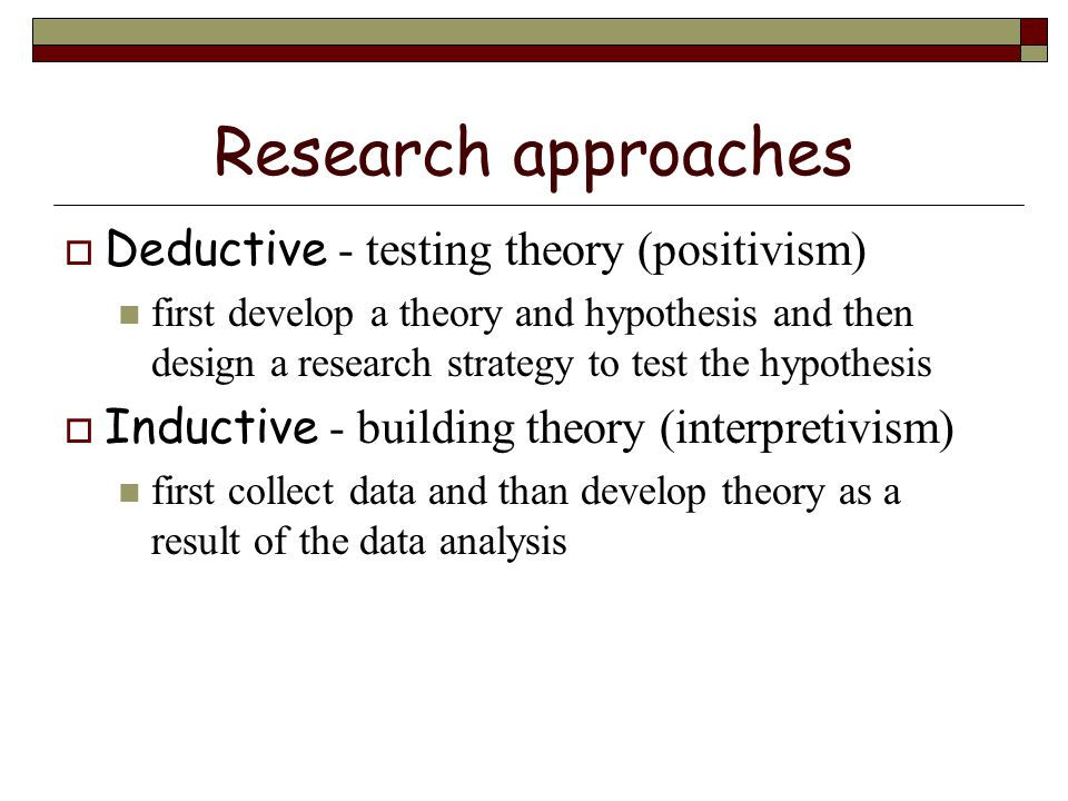 Deductive theory testing study