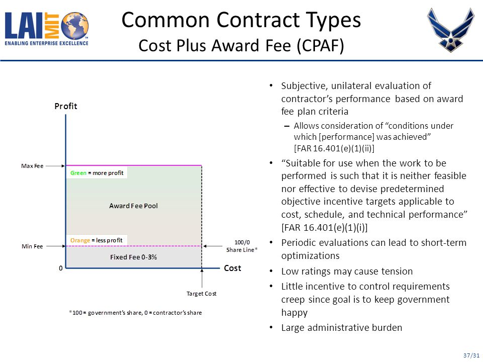 Enhancing cost realism through risk driven contracting for Cost plus contract