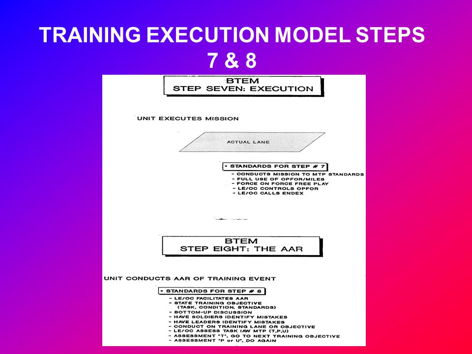 8 step training Step 8: select hire step 9: finalize recruitment  is used for career planning and training by providing clear distinctions between levels of responsibilities and.