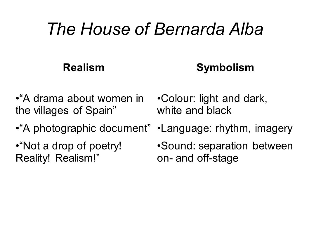 symbolism in the house of bernada alba essay This essay example has been submitted by a student symbolism essays the house of bernarda alba is a play written by frederico garcia lorca.