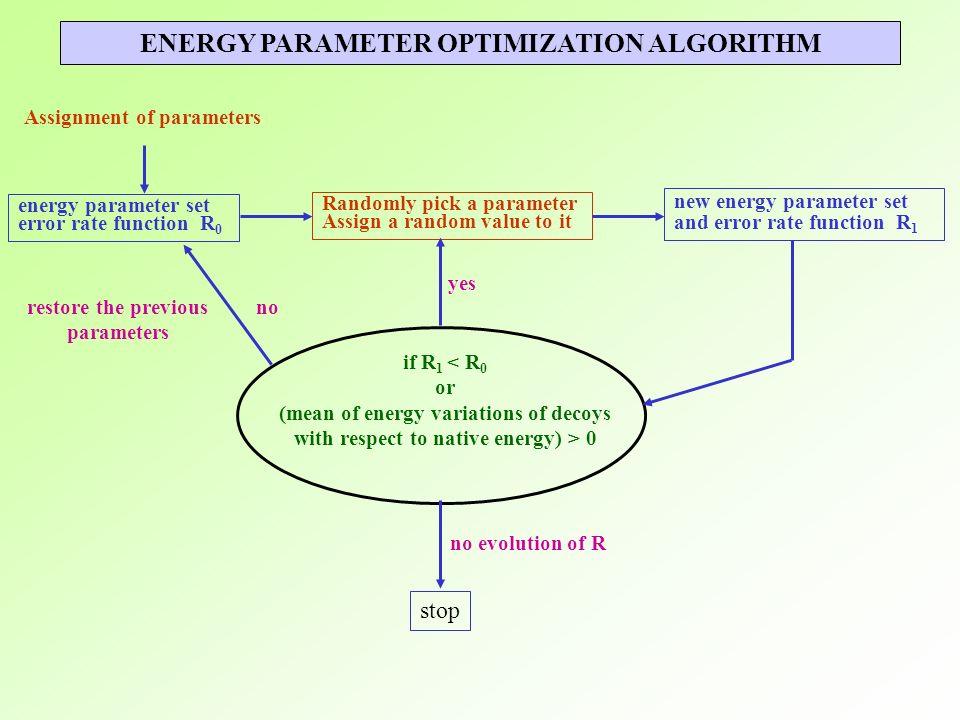 ENERGY PARAMETER OPTIMIZATION ALGORITHM