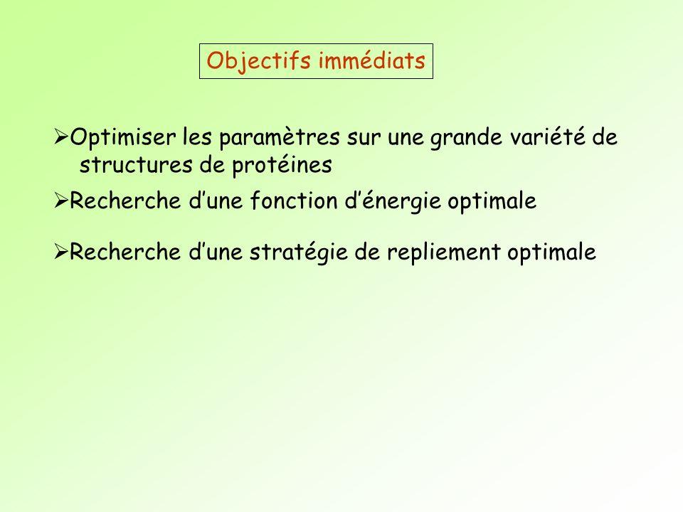 Objectifs immédiats Optimiser les paramètres sur une grande variété de. structures de protéines. Recherche d'une fonction d'énergie optimale.