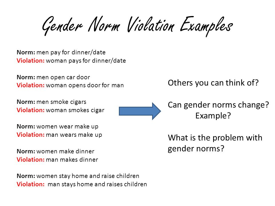 gender norming Gender refers to the behavioral, cultural, and psychological traits typically associated with males and femaleshowever, this view is limiting since people can be male, female, transgender, genderqueer, gender non-binary, gender non-conforming, or agender, for instance.
