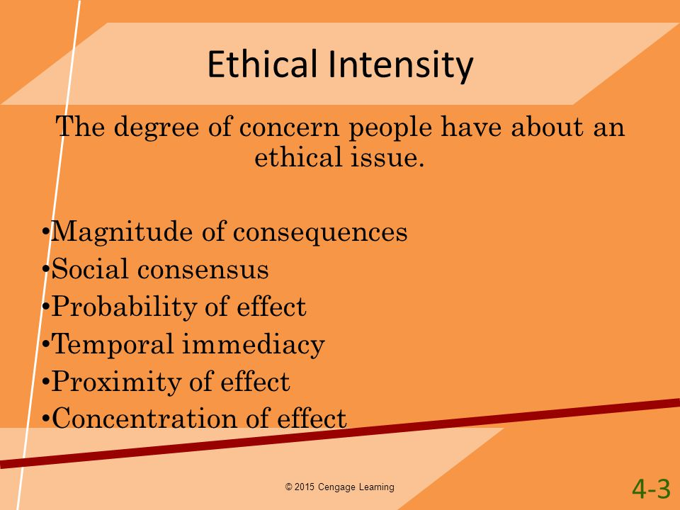 The degree of concern people have about an ethical issue.