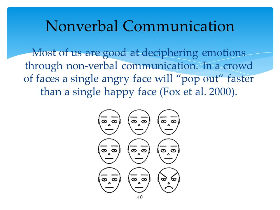 observing and describing verbal and nonverbal communication Get an answer for 'explain the difference between verbal and nonverbal communication' and find homework help for other social sciences questions at enotes.