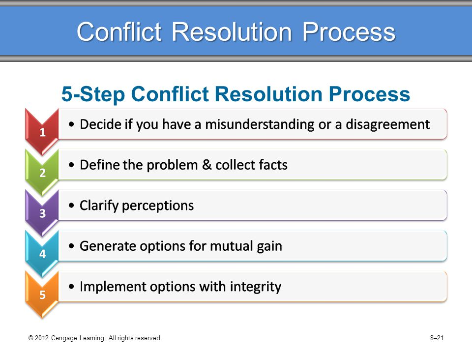 conflict management processes sars crisis A crisis can happen utilize your project management skills of implementing new processes  to help you improve your crisis management skills and at the.