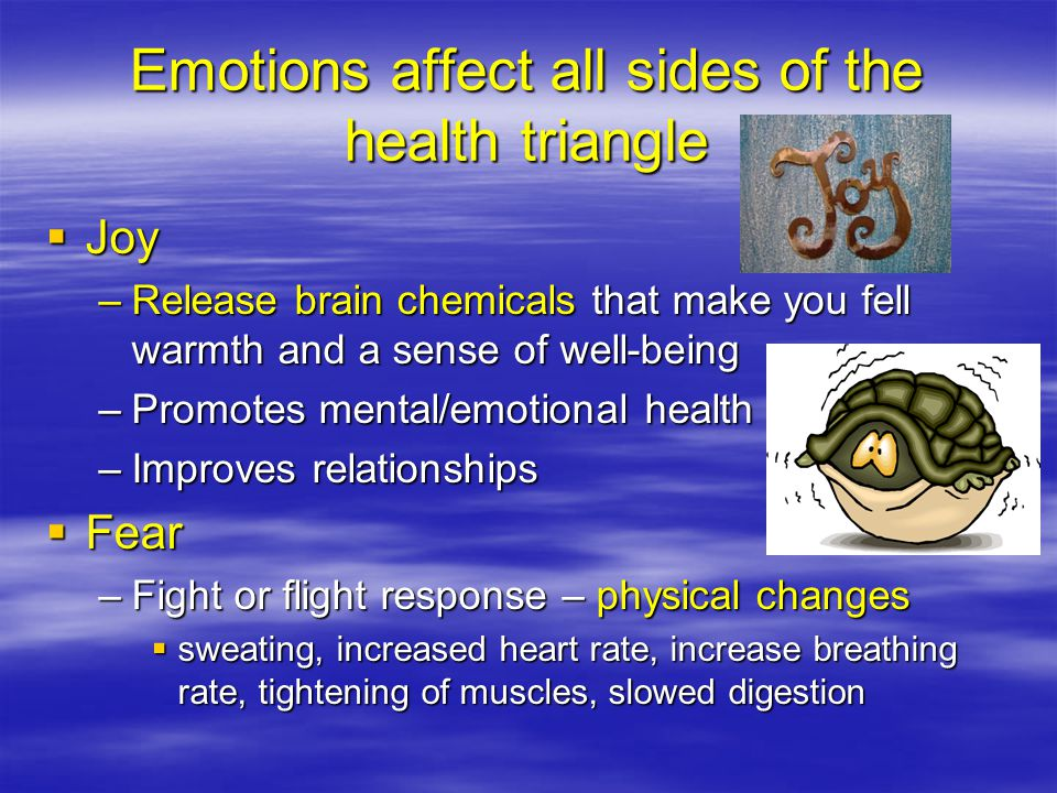 Emotions affect all sides of the health triangle