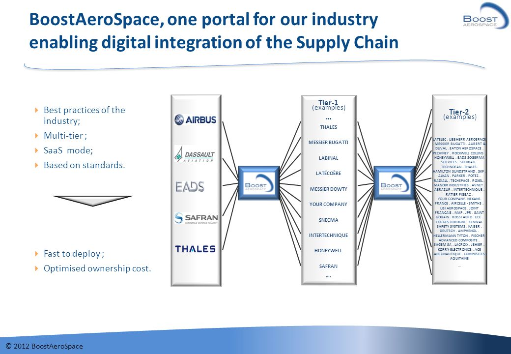 BoostAeroSpace, one portal for our industry enabling digital integration of the Supply Chain