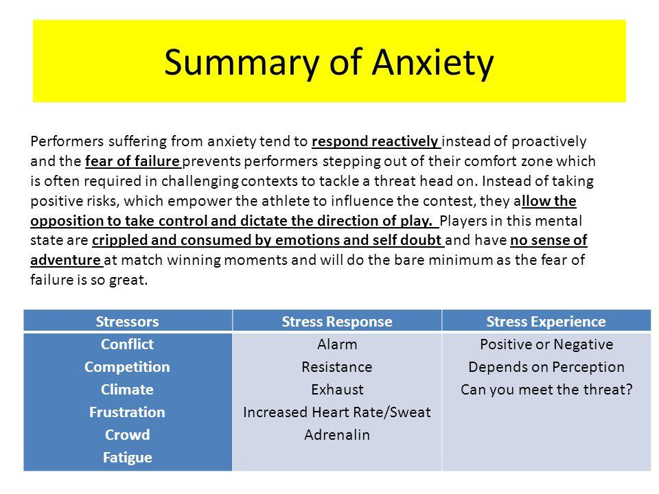 Emotional Sub Factors Fear Anxiety Self Control