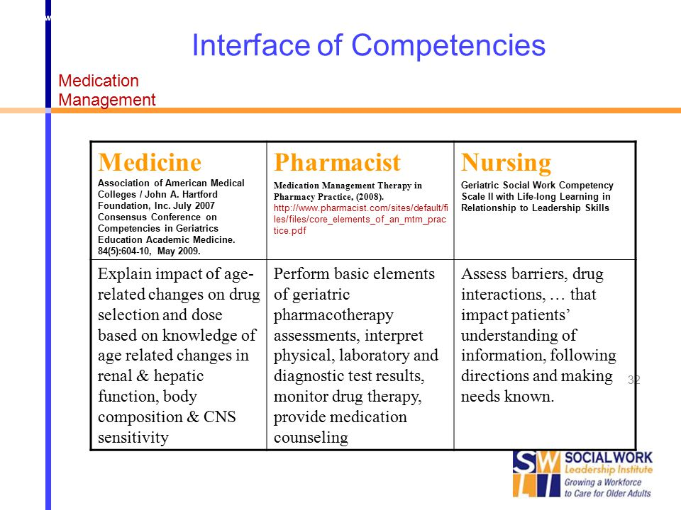 medication management for older adults essay The number of over-the-counter  many older adults rely on self-management of medications to  related to prescription medication use in older adults,.