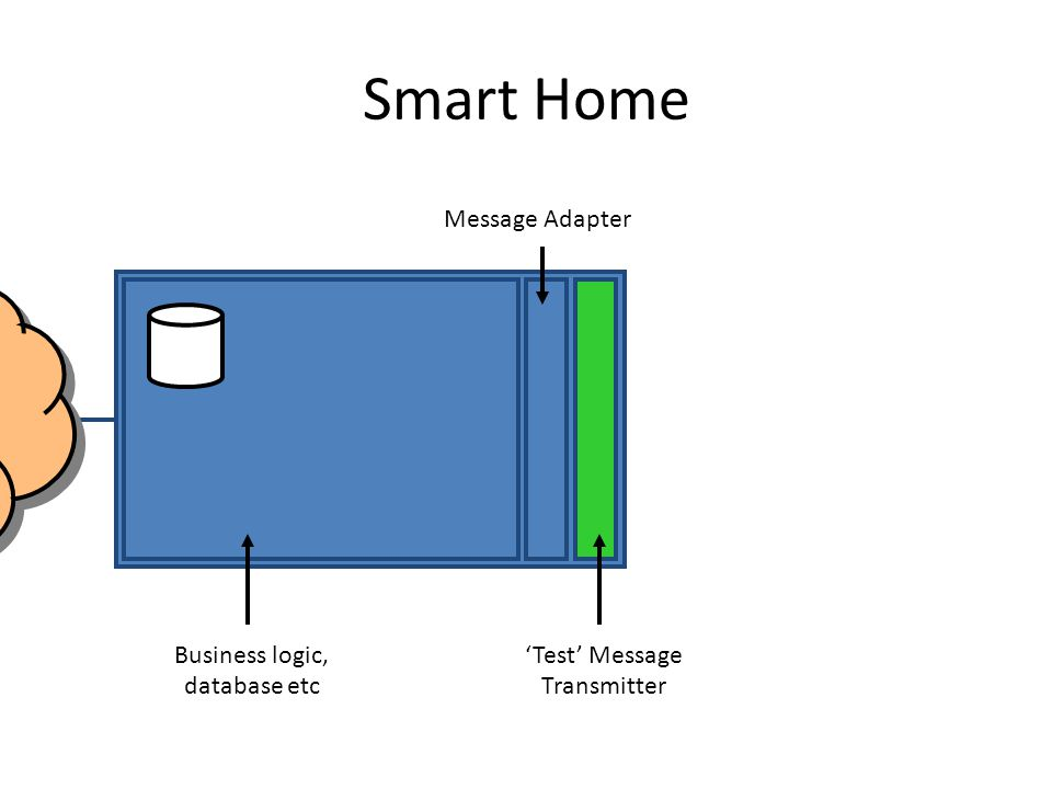 acceptance test driven development ppt video online download. Black Bedroom Furniture Sets. Home Design Ideas