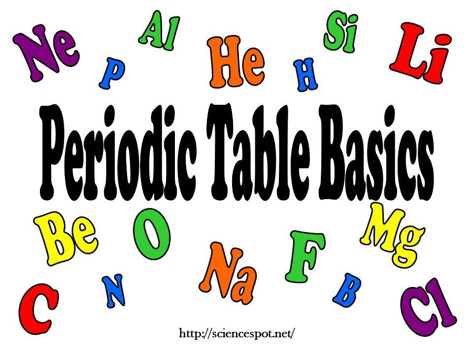 Al Si Ne Li He P H Periodic Table Basics Be O Mg F Na N B C Cl Ppt