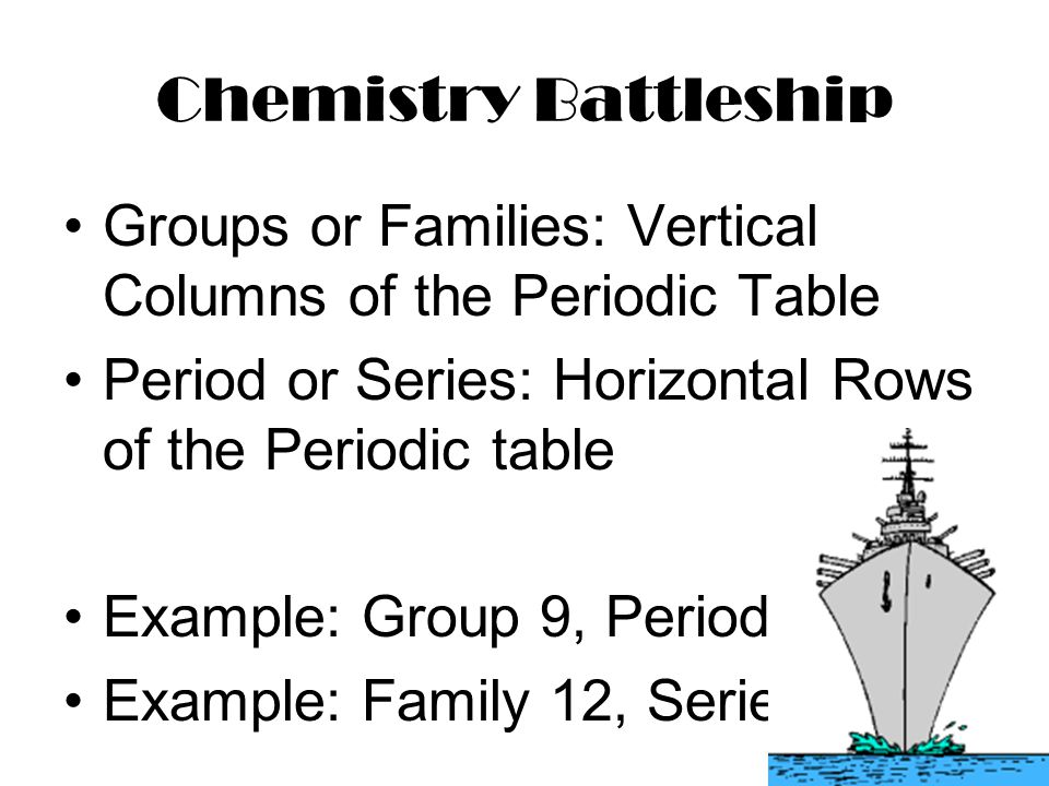 Al si ne li he p h periodic table basics be o mg f na n b c cl ppt chemistry battleship groups or families vertical columns of the periodic table period or series urtaz Choice Image