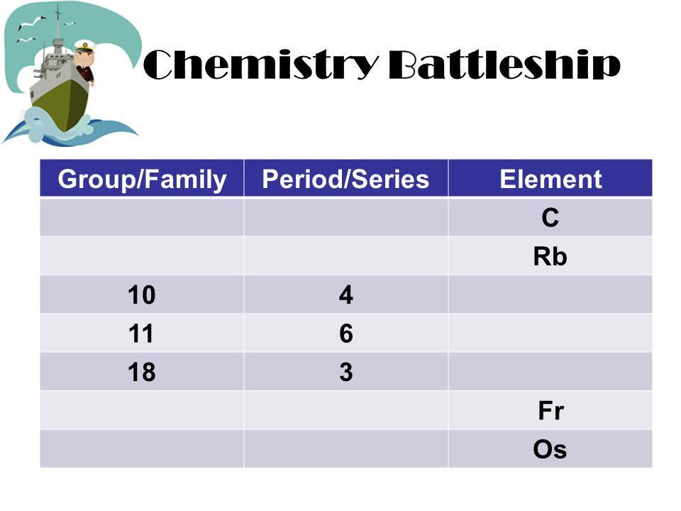 Al si ne li he p h periodic table basics be o mg f na n b c cl chemistry battleship groupfamily periodseries element c rb 10 4 11 6 urtaz Gallery