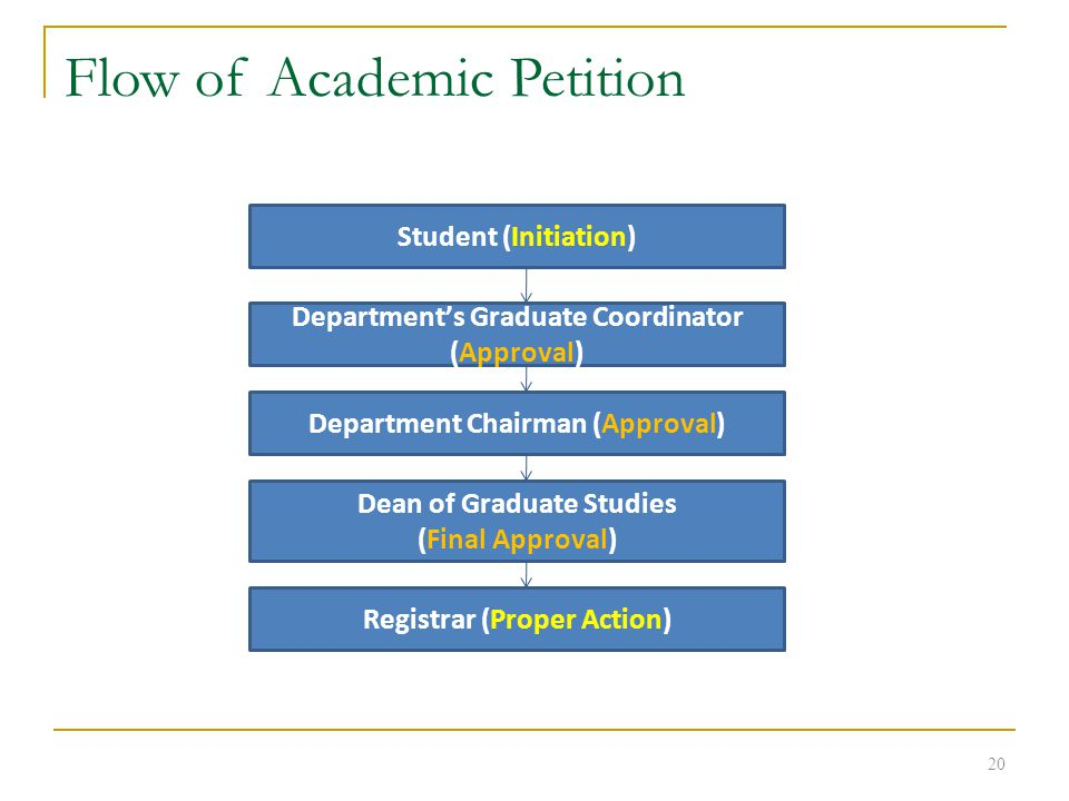 Welcome To Kfupm Rules And Regulations Of Graduate Studies - Ppt