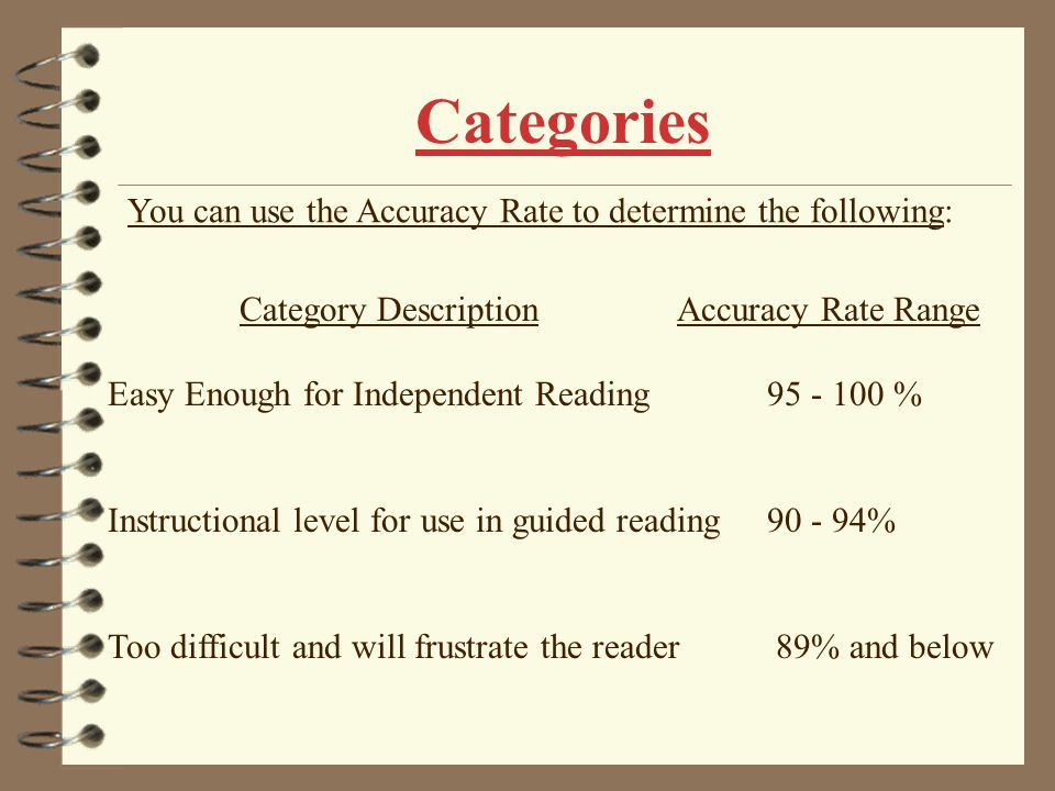 You can use the Accuracy Rate to determine the following: