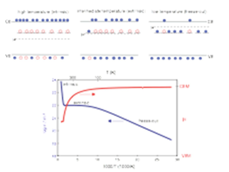 hofmann solid state physics pdf