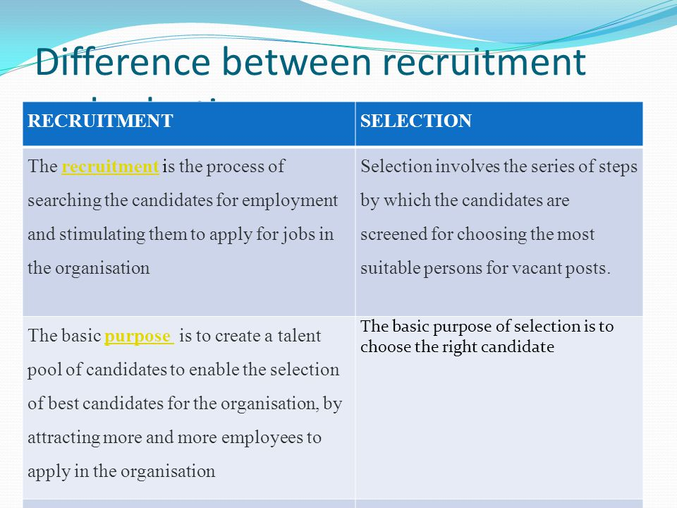 the difference in recruitment policy between This process is also implemented to ensure hiring managers comply with policies accessed 18 april 2018 friend, lucy importance of effective recruitment & selection difference between the internal & external.