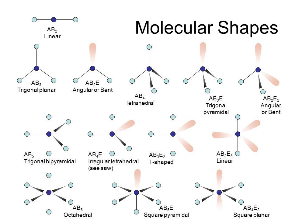 VSEPR Theory amp Molecule Shapes  Video amp Lesson Transcript