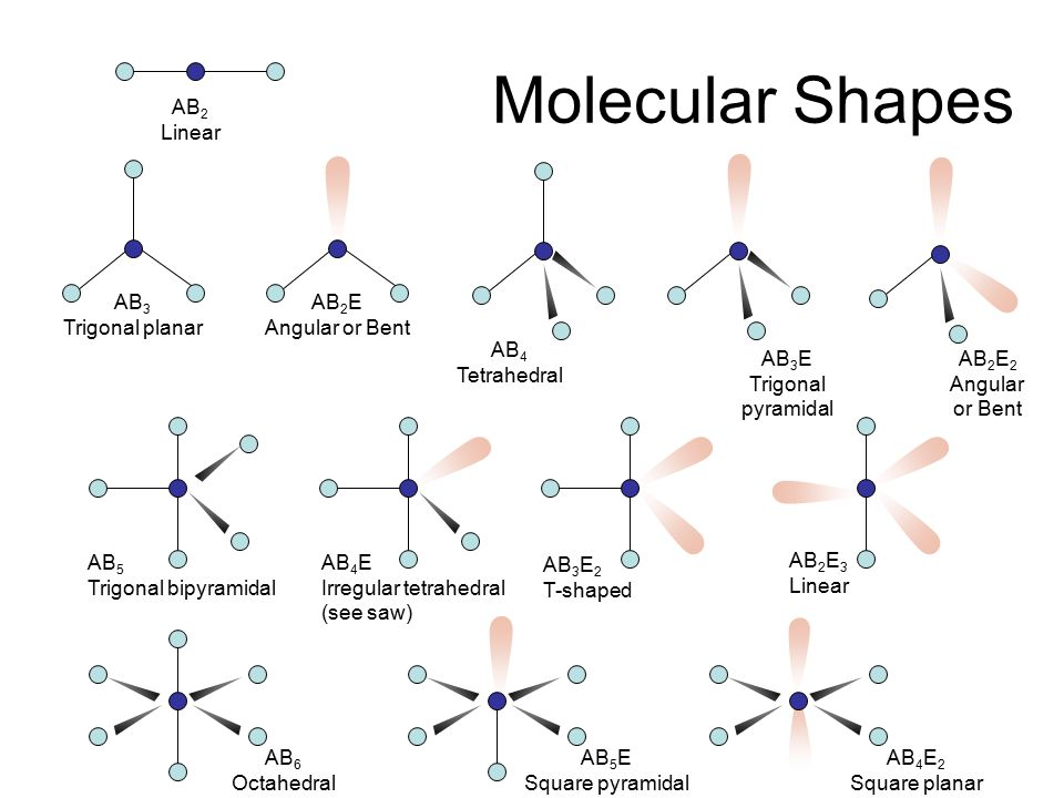 Molecular Geometry and Bonding Theories - ppt video online ...