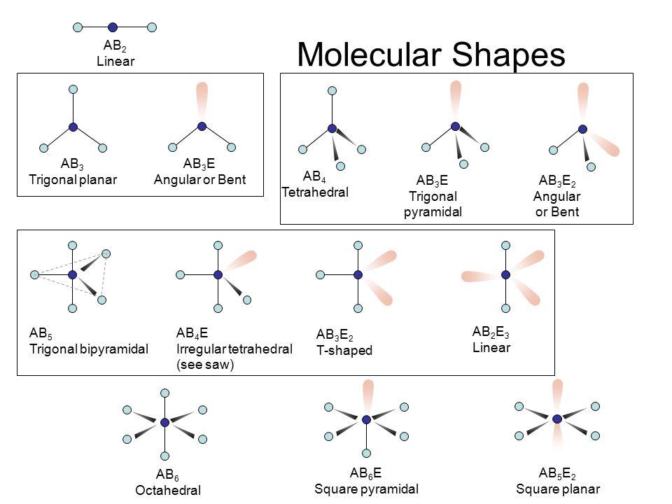 trigonal planar molecular geometry wwwpixsharkcom