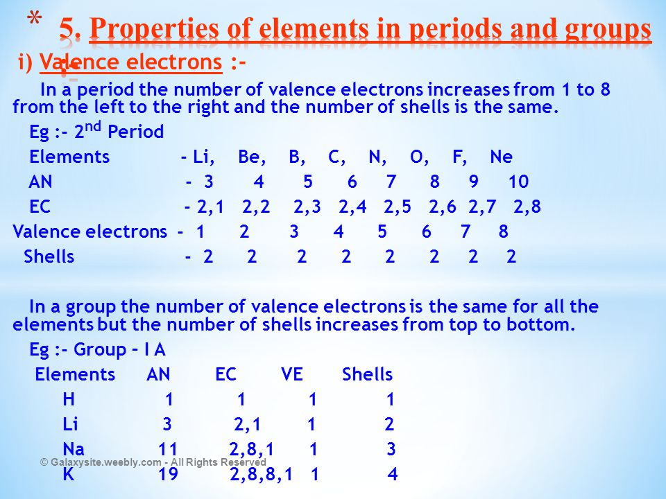 5. Properties of elements in periods and groups :-