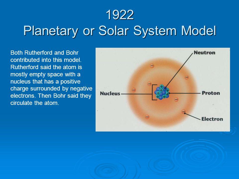 Atomic Model Timeline Ppt Video Online Download