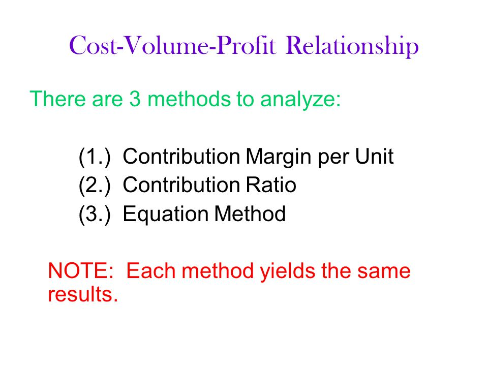 relationship between volume of activity cost and profit