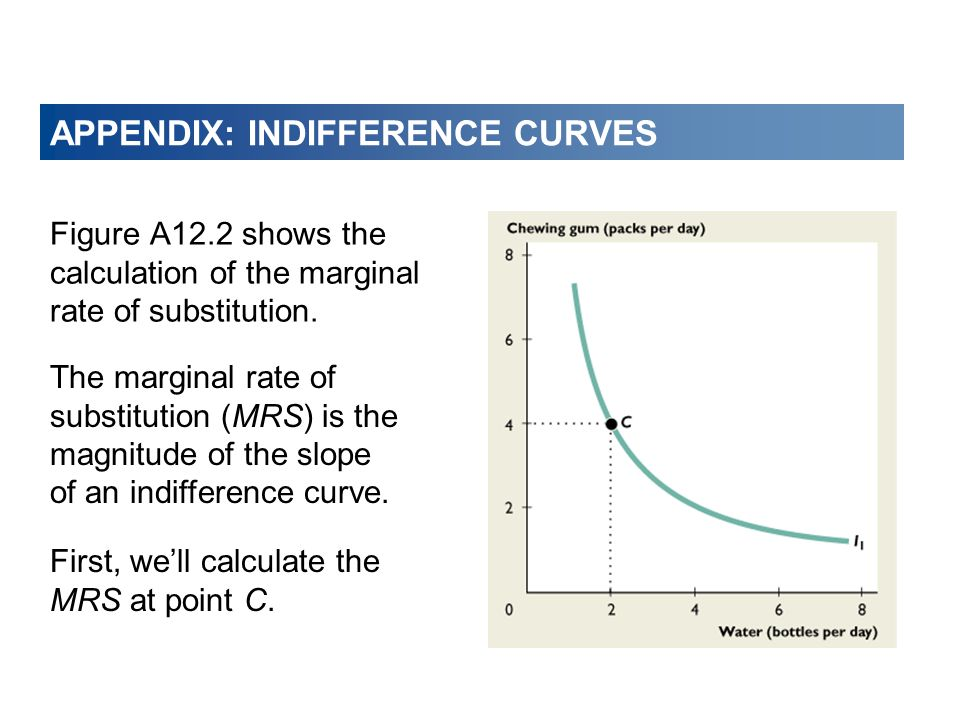 APPENDIX: INDIFFERENCE CURVES