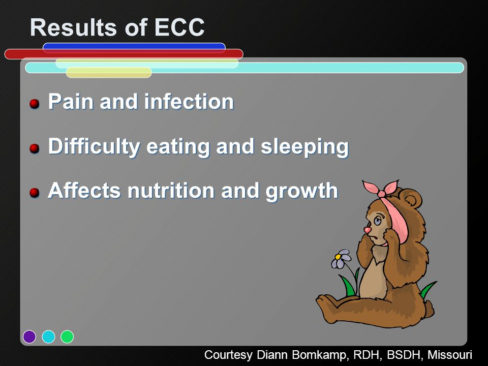 Results of ECC Pain and infection Difficulty eating and sleeping