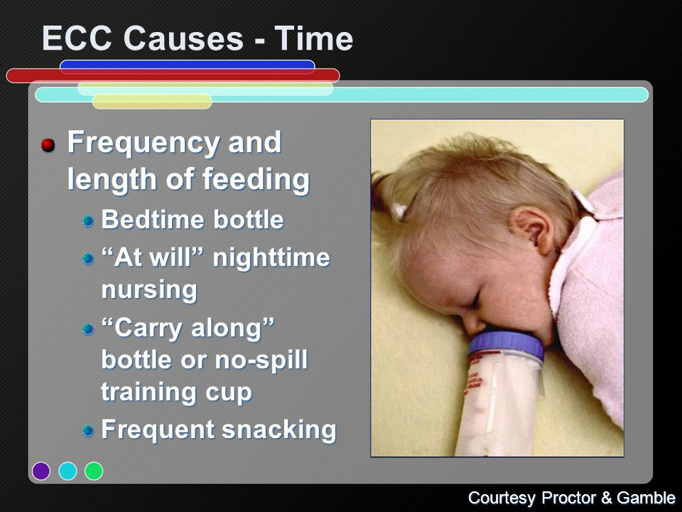 ECC Causes - Time Frequency and length of feeding Bedtime bottle
