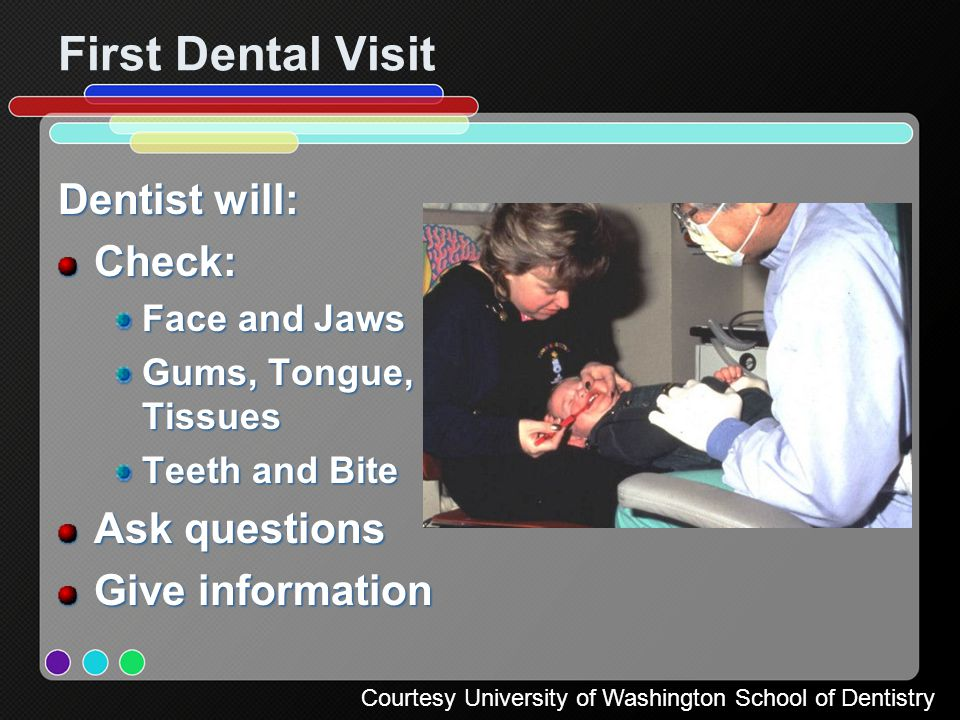 First Dental Visit Dentist will: Check: Ask questions Give information