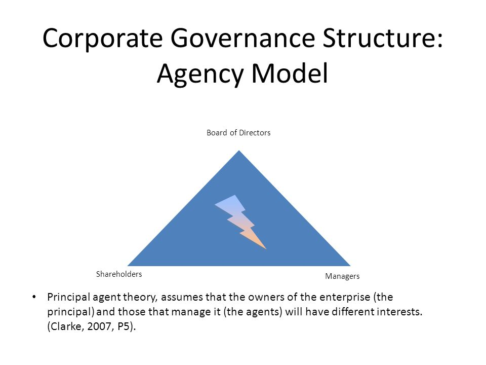 theories of corporate governance Corporate governance is the structure of rules, practices and processes by which a company is directed.