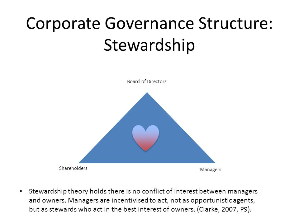 conflicts of corporate governance When boards and management conflict how to improve corporate governance's most and advisors provides a backdrop to conflicts of interest in governance.